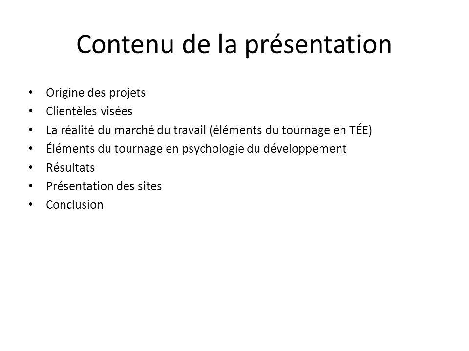 Contenu de la présentation Origine des projets Clientèles visées La réalité du marché du travail (éléments du tournage en TÉE) Éléments du tournage en