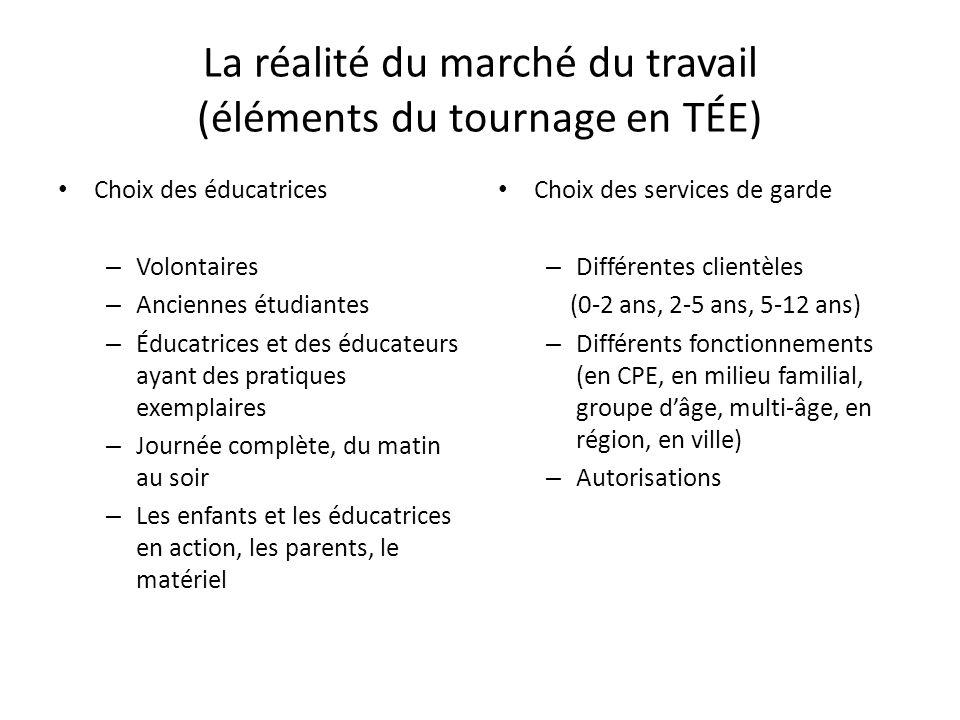 La réalité du marché du travail (éléments du tournage en TÉE) Choix des éducatrices – Volontaires – Anciennes étudiantes – Éducatrices et des éducateu