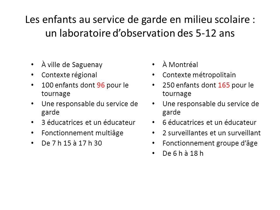 Les enfants au service de garde en milieu scolaire : un laboratoire dobservation des 5-12 ans À ville de Saguenay Contexte régional 100 enfants dont 9