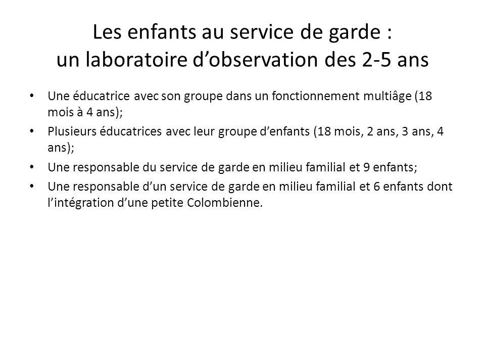 Les enfants au service de garde : un laboratoire dobservation des 2-5 ans Une éducatrice avec son groupe dans un fonctionnement multiâge (18 mois à 4