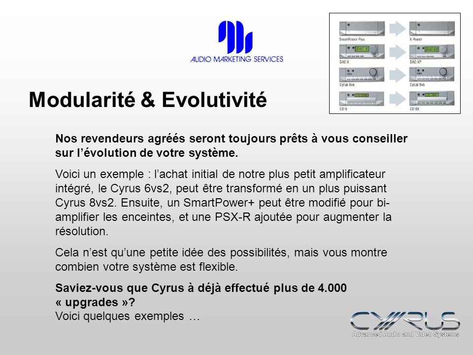 Modularité & Evolutivité Nos revendeurs agréés seront toujours prêts à vous conseiller sur lévolution de votre système. Voici un exemple : lachat init