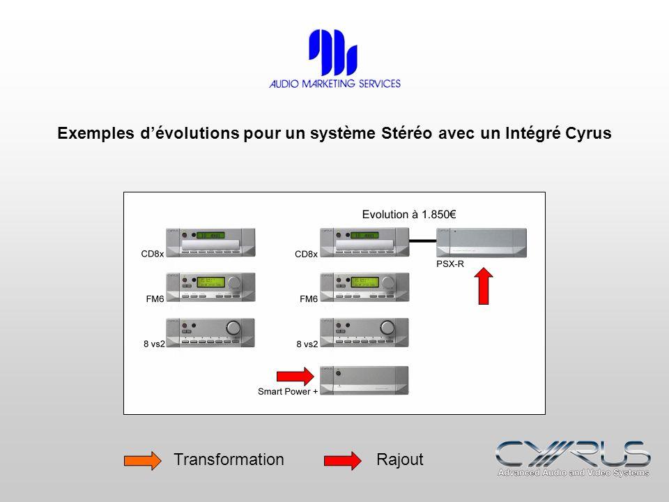 Exemples dévolutions pour un système Stéréo avec un Intégré Cyrus TransformationRajout