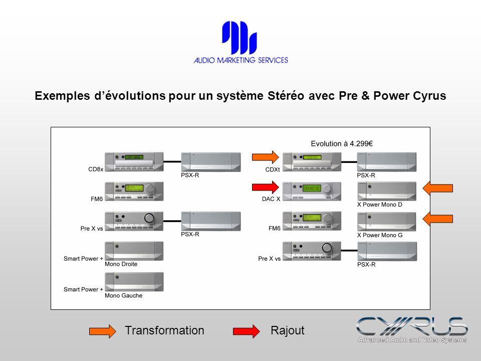 Exemples dévolutions pour un système Stéréo avec Pre & Power Cyrus TransformationRajout