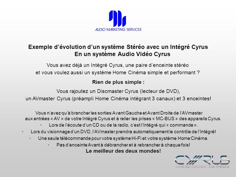 Exemple dévolution dun système Stéréo avec un Intégré Cyrus En un système Audio Vidéo Cyrus Vous avez déjà un Intégré Cyrus, une paire denceinte stéré