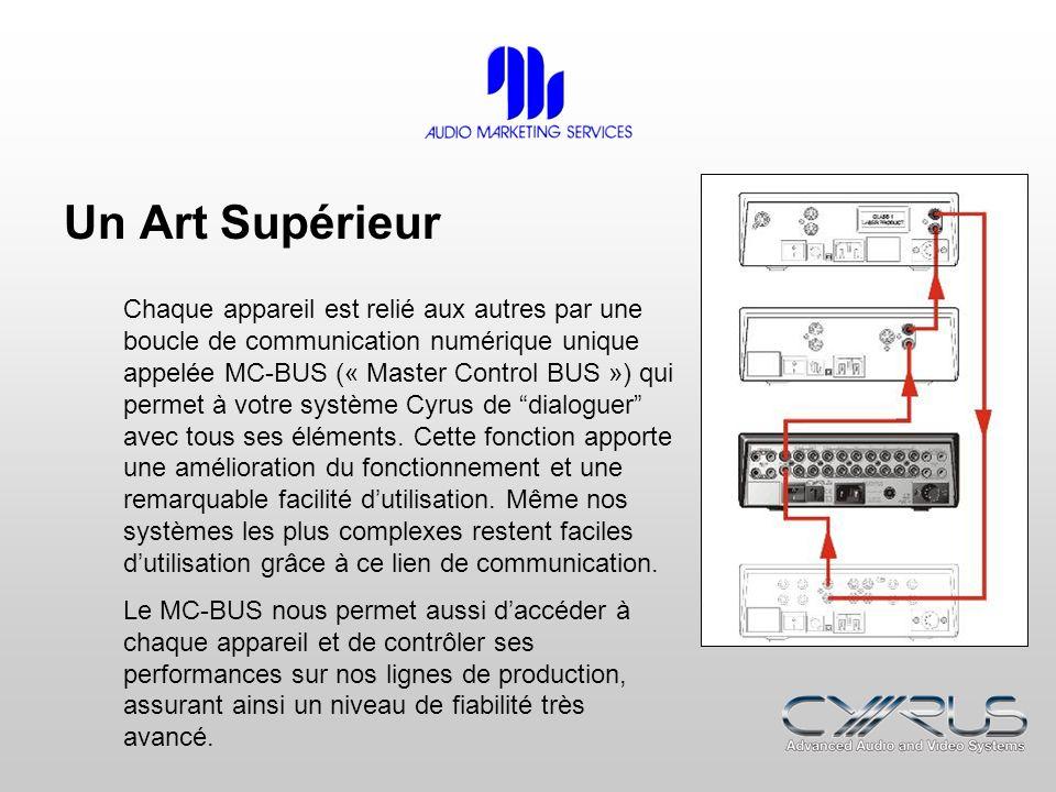 Un Art Supérieur Chaque appareil est relié aux autres par une boucle de communication numérique unique appelée MC-BUS (« Master Control BUS ») qui per