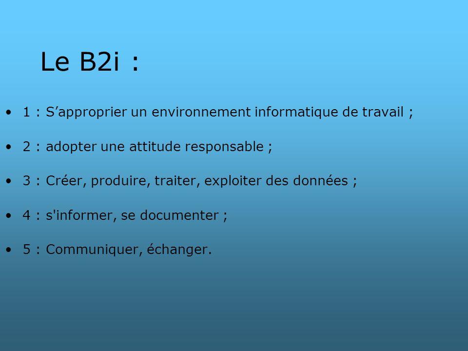 Le B2i : 1 : Sapproprier un environnement informatique de travail ; 2 : adopter une attitude responsable ; 3 : Créer, produire, traiter, exploiter des