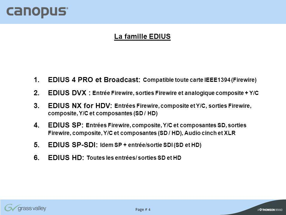 Page # 4 La famille EDIUS 1.EDIUS 4 PRO et Broadcast: Compatible toute carte IEEE1394 (Firewire) 2.EDIUS DVX : Entrée Firewire, sorties Firewire et an