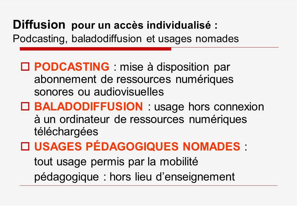 Diffusion pour un accès individualisé : Podcasting, baladodiffusion et usages nomades PODCASTING : mise à disposition par abonnement de ressources num