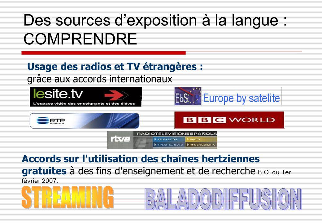 Des sources dexposition à la langue : COMPRENDRE Usage des radios et TV étrangères : grâce aux accords internationaux Accords sur l'utilisation des ch