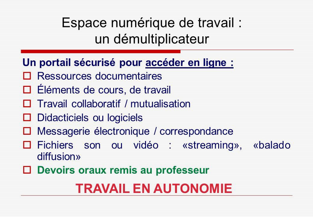 Espace numérique de travail : un démultiplicateur Un portail sécurisé pour accéder en ligne : Ressources documentaires Éléments de cours, de travail T
