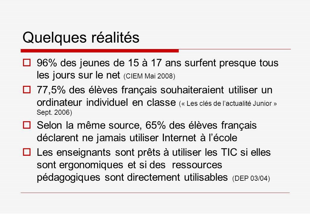 Quelques réalités 96% des jeunes de 15 à 17 ans surfent presque tous les jours sur le net (CIEM Mai 2008) 77,5% des élèves français souhaiteraient utiliser un ordinateur individuel en classe (« Les clés de lactualité Junior » Sept.