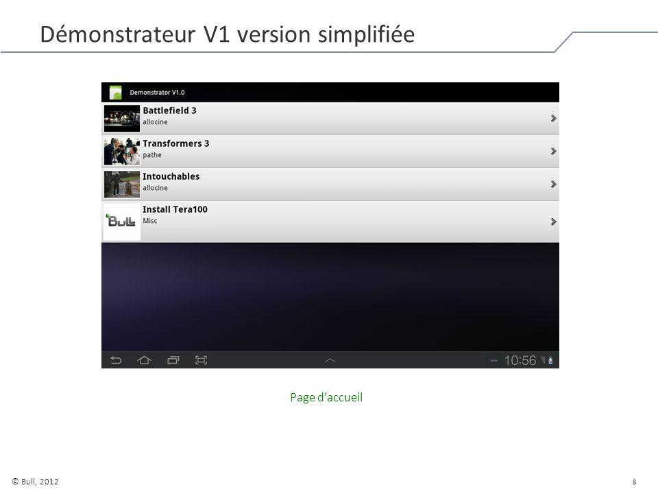 9 © Bull, 2012 Démonstrateur V1 version simplifiée Affichage de vidéo par un lecteur externe