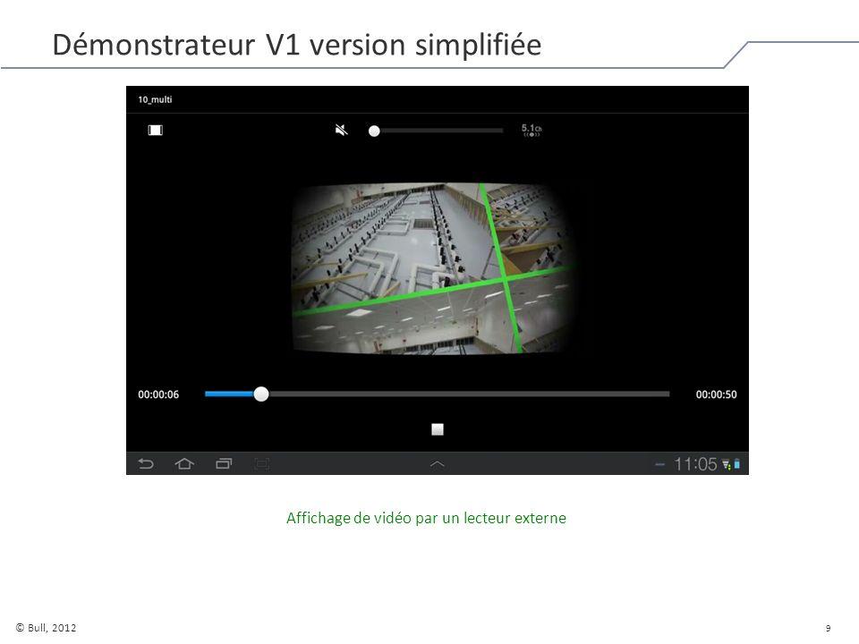 10 © Bull, 2012 Utilisation du démonstrateur avec interface finalisée
