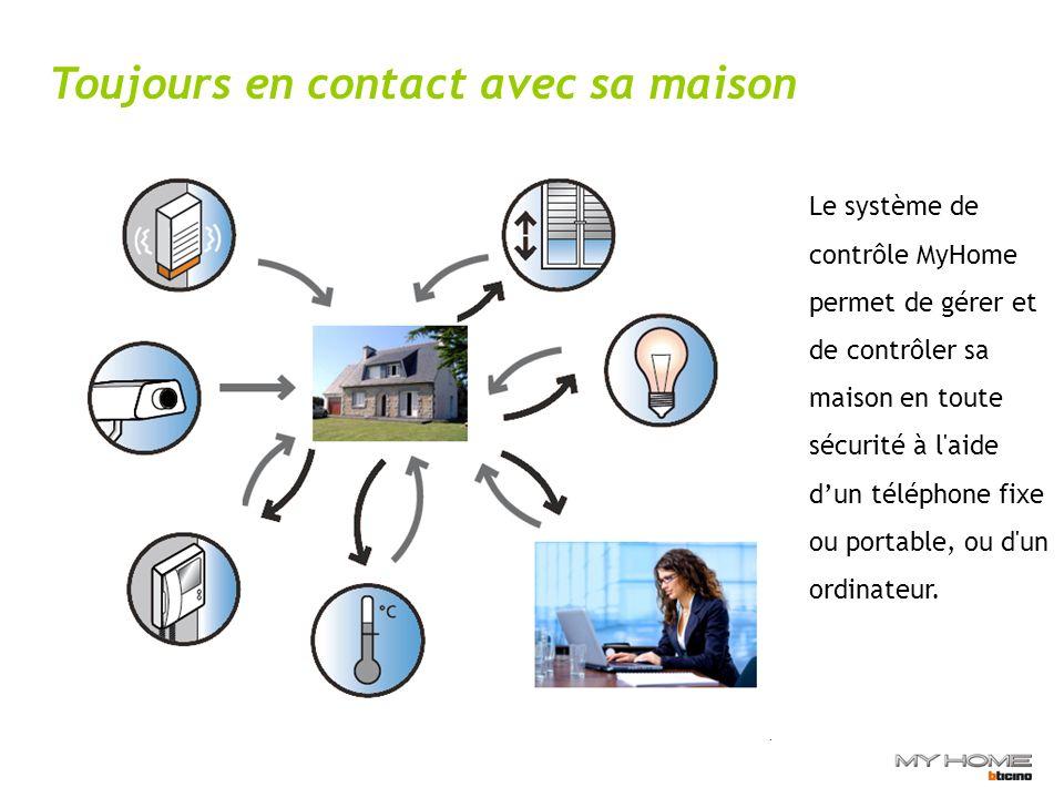 Toujours en contact avec sa maison Le système de contrôle MyHome permet de gérer et de contrôler sa maison en toute sécurité à l aide dun téléphone fixe ou portable, ou d un ordinateur.
