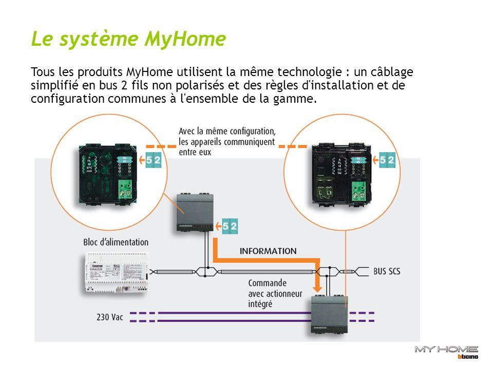Le système MyHome Tous les produits MyHome utilisent la même technologie : un câblage simplifié en bus 2 fils non polarisés et des règles d installation et de configuration communes à l ensemble de la gamme.
