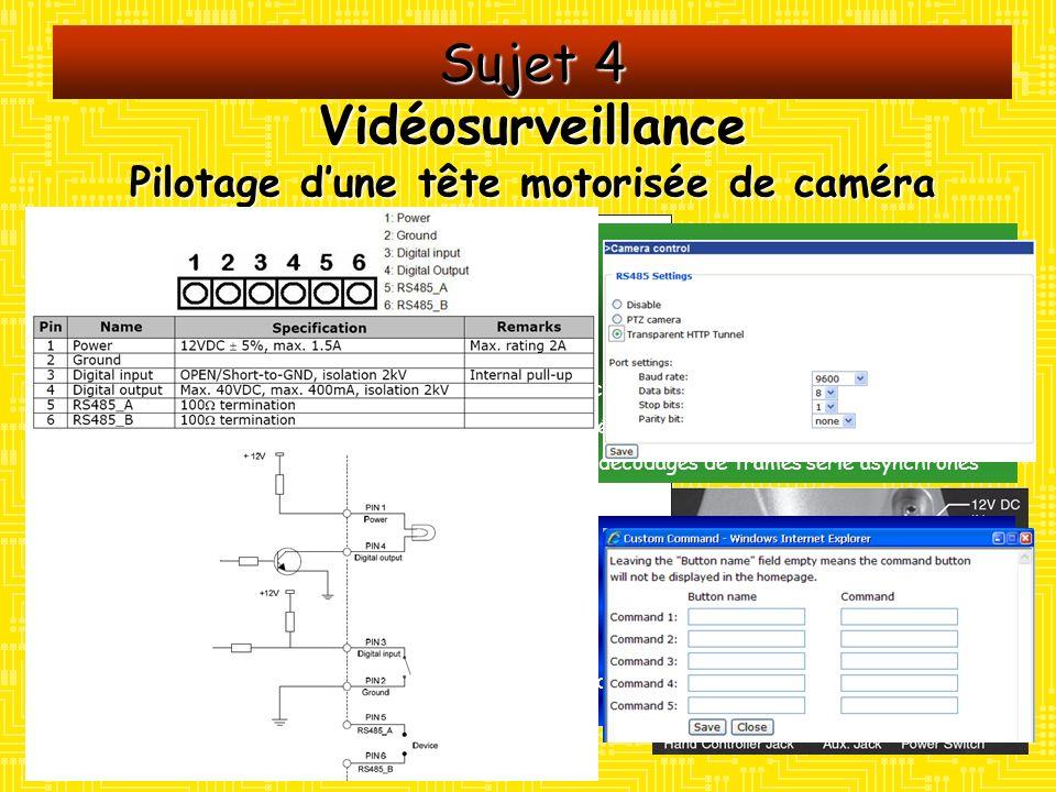 Activités : Protocole « PELCO D » (RS485) : Contrôles des niveaux et formats à loscilloscope Contrôles des trames à lanalyseur logique Configuration «