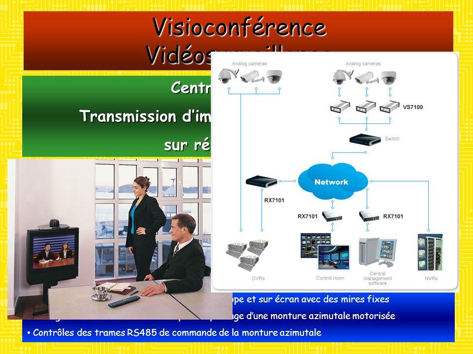 Visioconférence Vidéosurveillance Centre dintérêt : Transmission dimages animées et de sons sur réseaux TCP/IP Activités : Connexion sur un réseau Eth