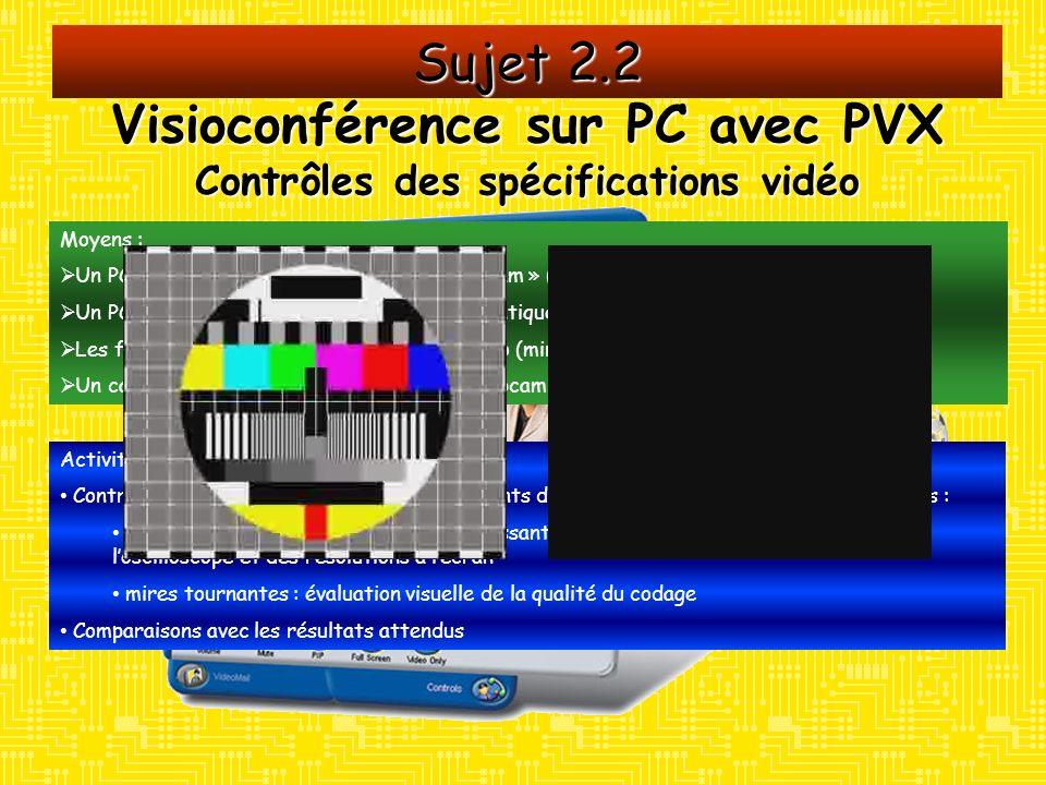 Sujet 2.2 Visioconférence sur PC avec PVX Contrôles des spécifications vidéo Activités : Contrôle de spécifications vidéo pour différents débits, code