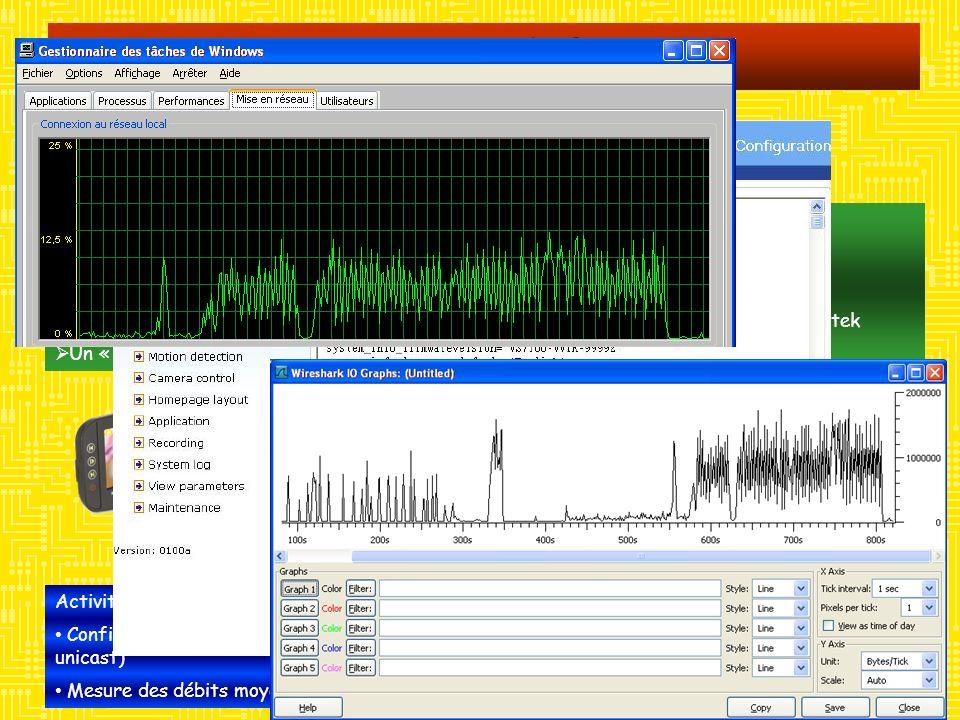 Sujet 3.2 Vidéosurveillance Configuration réseau du serveur vidéo Moyens : Un caméscope AIPTEK AHD configuré en caméra analogique Un serveur vidéo VIV