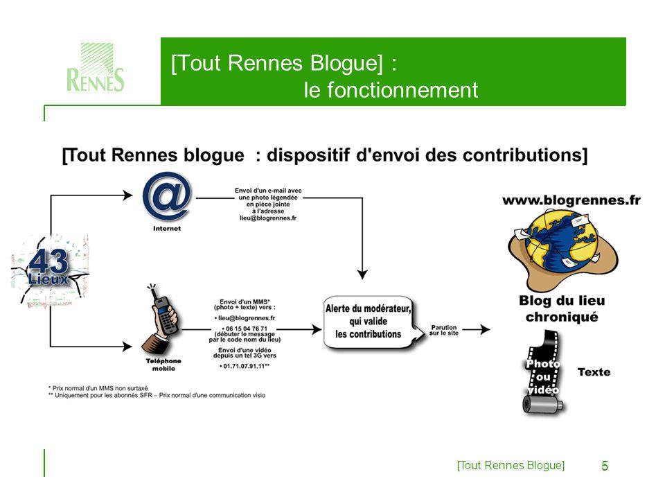 [Tout Rennes Blogue] 5 [Tout Rennes Blogue] : le fonctionnement
