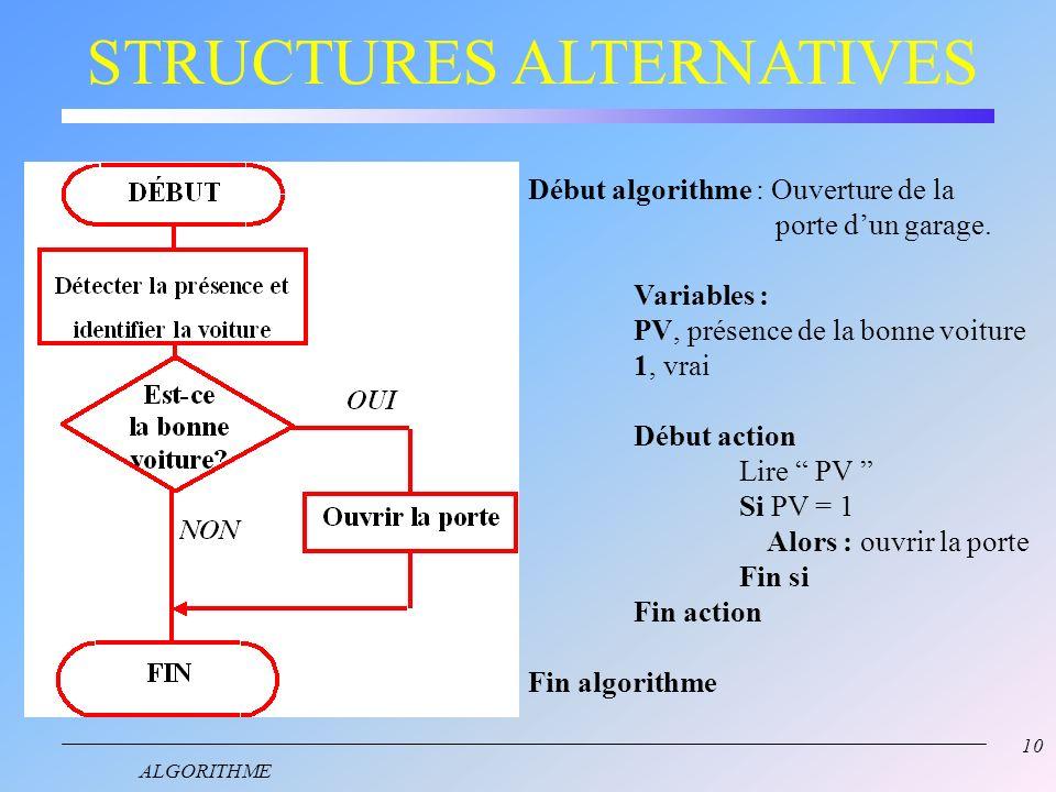 9 ALGORITHME Début algorithme : tri de sacs Variables : MS, masse du sac Ref. = 50kg Début action Lire Ms Si Ms = Ref. Alors aiguiller vers D1 Sinon a