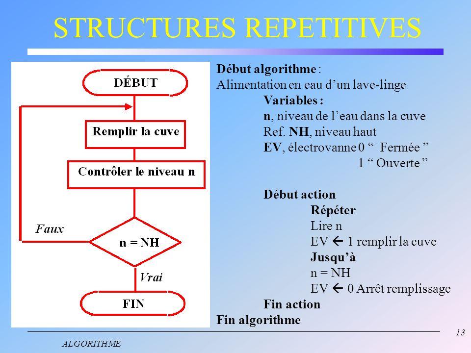 12 ALGORITHME STRUCTURES REPETITIVES Répéter……. Jusquà Définition : Elle permet de répéter une action ou une séquence jusquà ce quune condition soit v