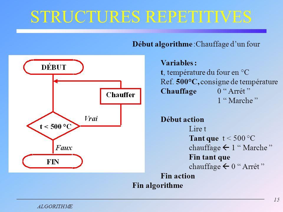14 ALGORITHME STRUCTURES REPETITIVES Tant que Définition : Elle permet de répéter une action ou une séquence tant quune condition est vraie Voici son