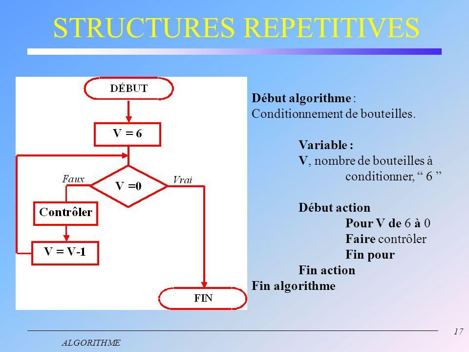 16 ALGORITHME STRUCTURES REPETITIVES Pour Définition : Elle permet de répéter une action ou une séquence un certain nombre de fois. On connaît le nomb