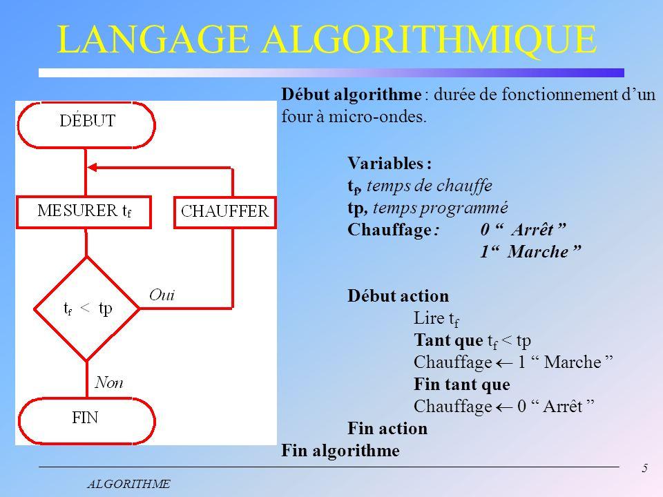 5 ALGORITHME LANGAGE ALGORITHMIQUE Début algorithme : durée de fonctionnement dun four à micro-ondes.