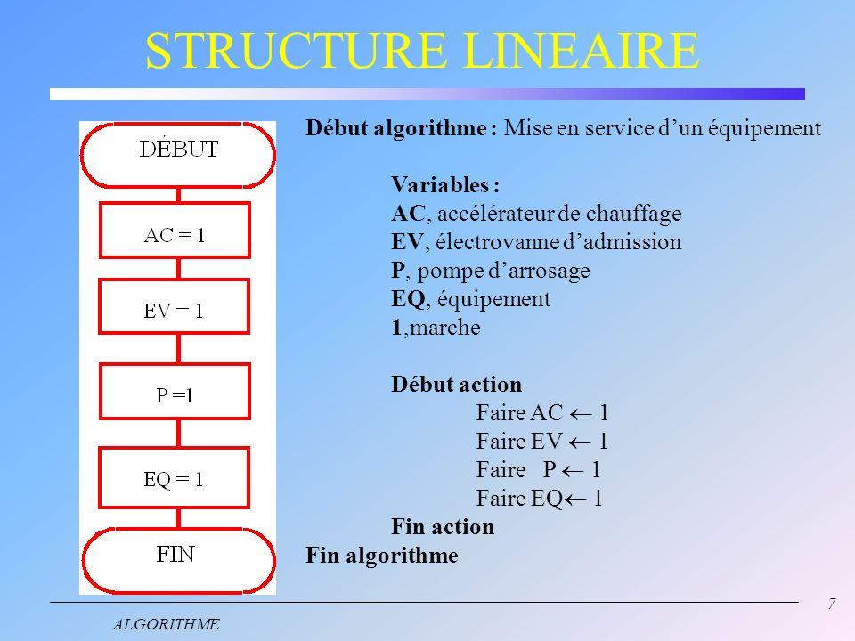 6 ALGORITHME STRUCTURE LINEAIRE Définition : La structure linéaire se caractérise par une suite dactions à exécuter successivement dans lordre de leur