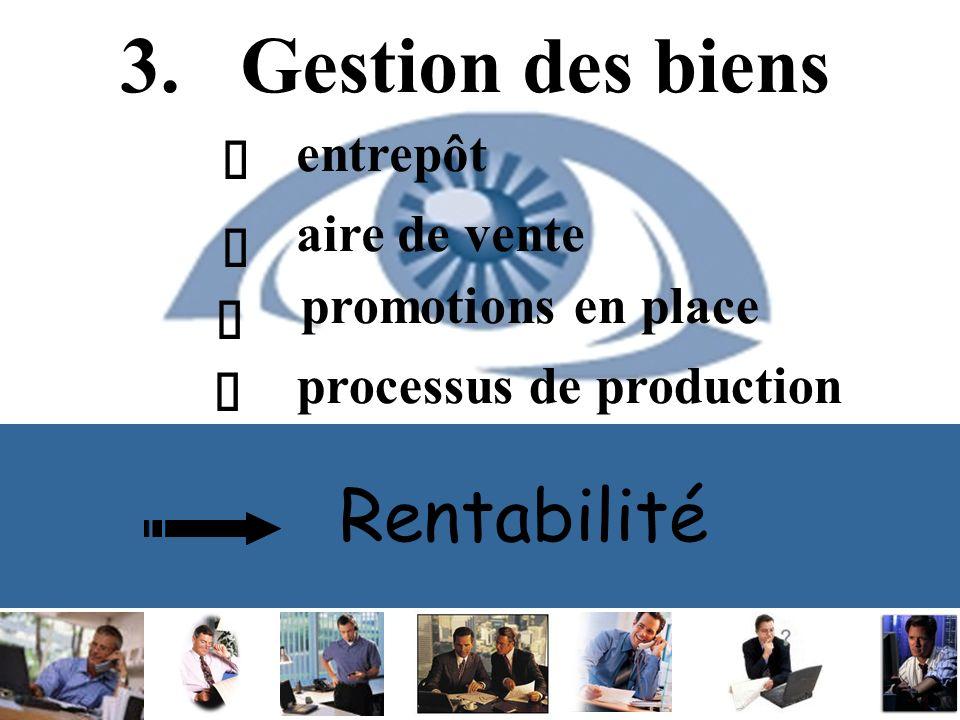 Rentabilité 3. Gestion des biens entrepôt aire de vente promotions en place processus de production