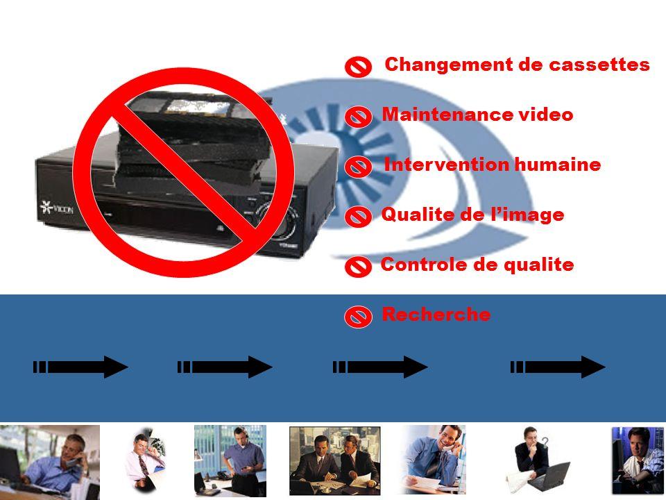 Changement de cassettes Maintenance video Intervention humaine Qualite de limage Controle de qualite Recherche
