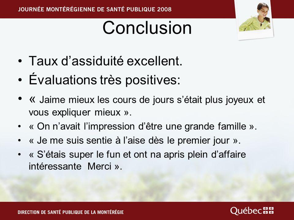 Conclusion Taux dassiduité excellent.