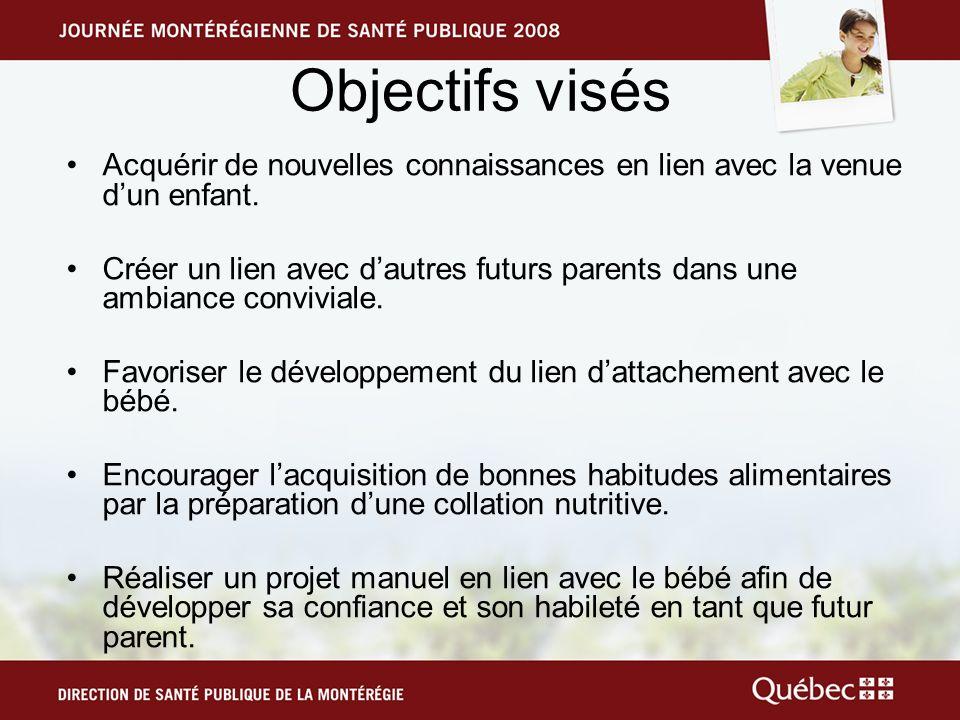 Objectifs visés Acquérir de nouvelles connaissances en lien avec la venue dun enfant.