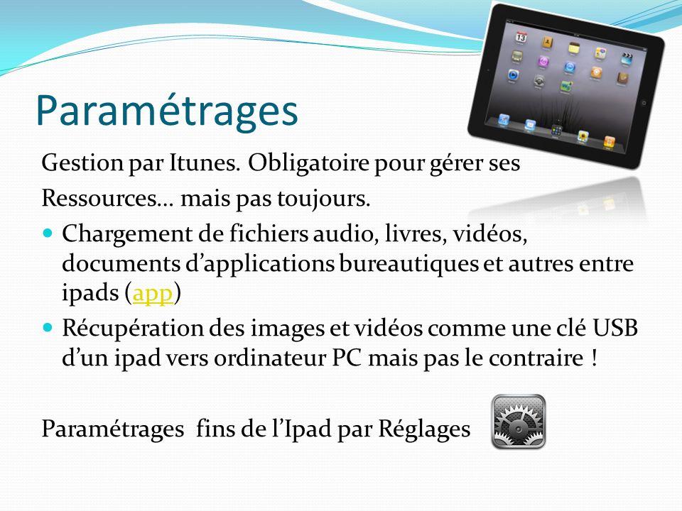Les applications VidéoVidéo C3 Selon trois axes : produire, rechercher, apprendre Selon quatre catégories dapplications Bureautique Educatifs Exerciciel Multimédia (vidéos, animations, images et son)