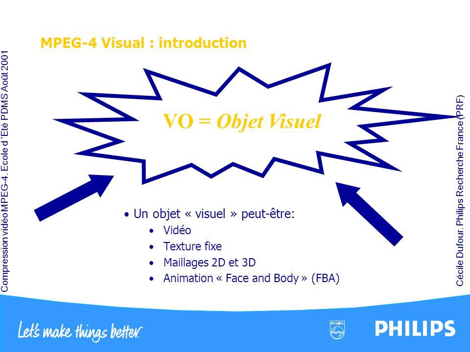 Compression vidéo MPEG-4. École d Été PDMS Août 2001 Cécile Dufour. Philips Recherche France (PRF) MPEG-4 Visual : introduction VO = Objet Visuel Un o