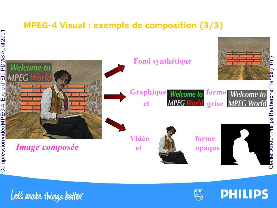 Compression vidéo MPEG-4. École d Été PDMS Août 2001 Cécile Dufour. Philips Recherche France (PRF) MPEG-4 Visual : exemple de composition (3/3) Fond s