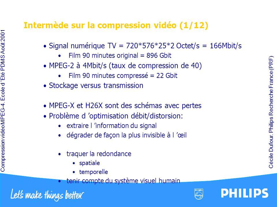 Compression vidéo MPEG-4. École d Été PDMS Août 2001 Cécile Dufour. Philips Recherche France (PRF) Intermède sur la compression vidéo (1/12) Signal nu