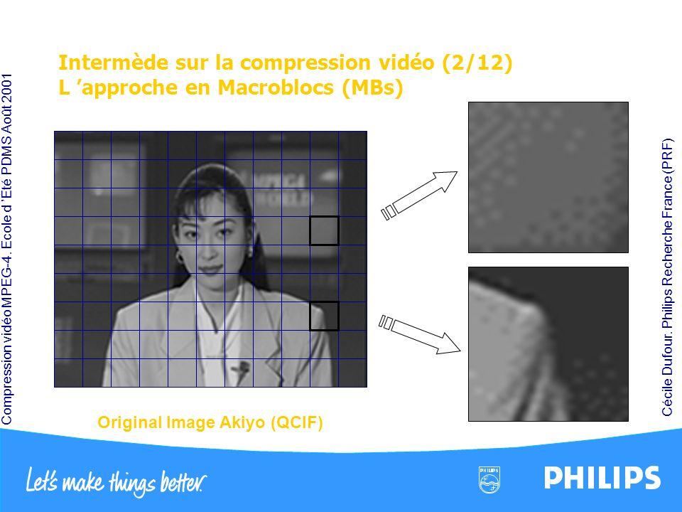 Compression vidéo MPEG-4. École d Été PDMS Août 2001 Cécile Dufour. Philips Recherche France (PRF) Intermède sur la compression vidéo (2/12) L approch