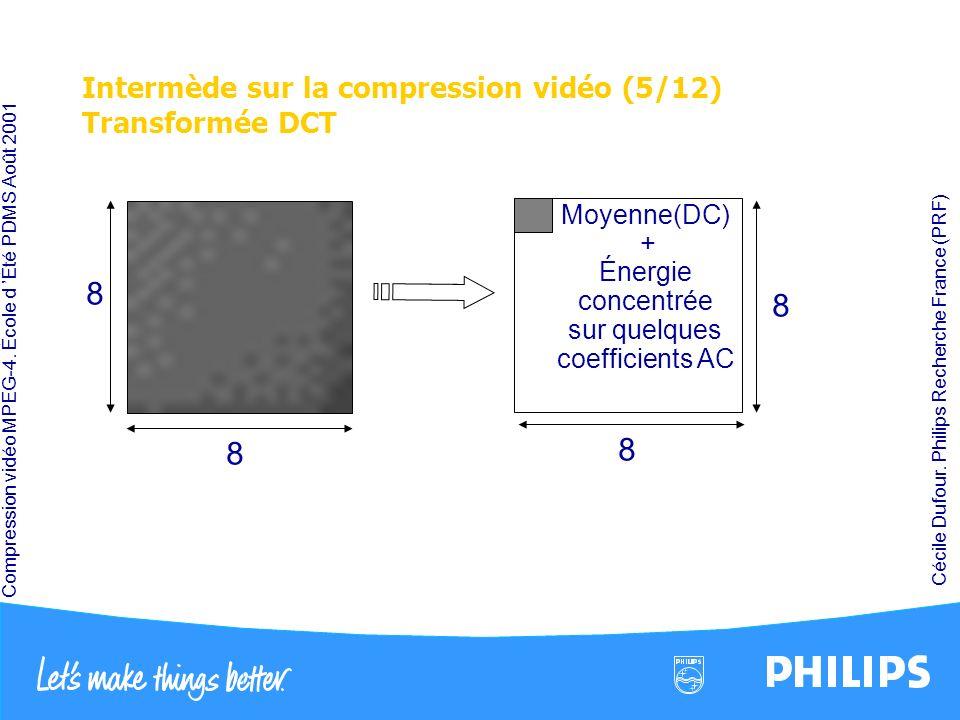 Compression vidéo MPEG-4. École d Été PDMS Août 2001 Cécile Dufour. Philips Recherche France (PRF) Intermède sur la compression vidéo (5/12) Transform