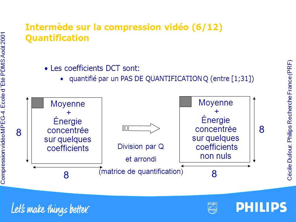 Compression vidéo MPEG-4. École d Été PDMS Août 2001 Cécile Dufour. Philips Recherche France (PRF) Intermède sur la compression vidéo (6/12) Quantific