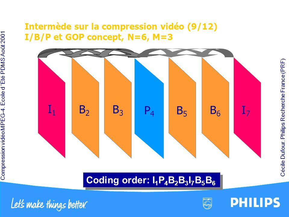 Compression vidéo MPEG-4. École d Été PDMS Août 2001 Cécile Dufour. Philips Recherche France (PRF) Intermède sur la compression vidéo (9/12) I/B/P et