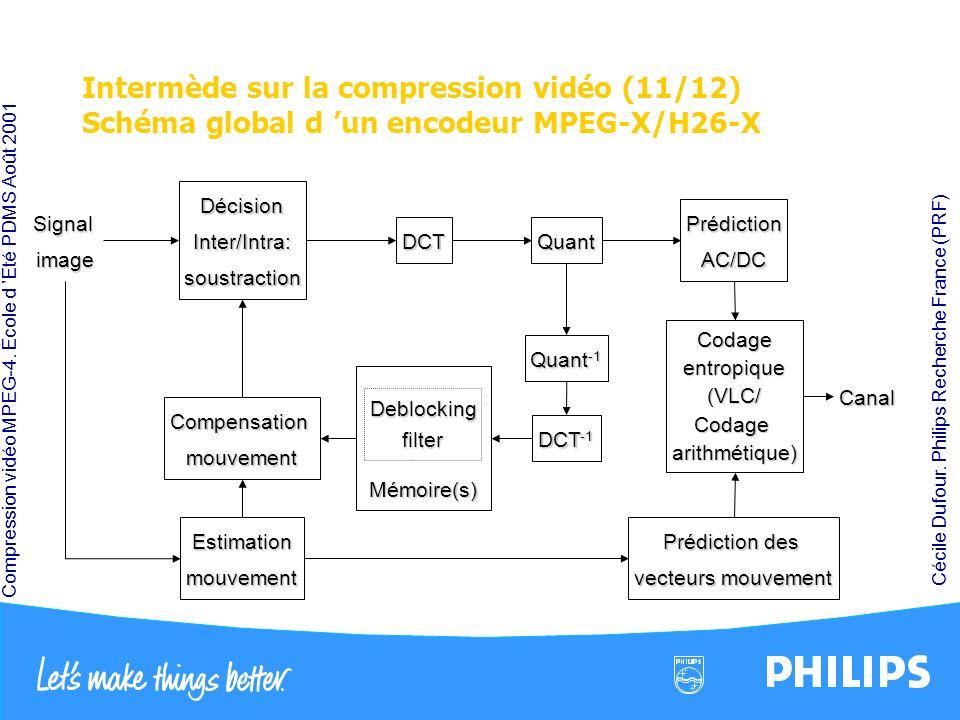 Compression vidéo MPEG-4. École d Été PDMS Août 2001 Cécile Dufour. Philips Recherche France (PRF) Intermède sur la compression vidéo (11/12) Schéma g