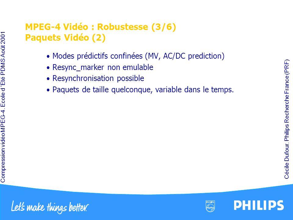 Compression vidéo MPEG-4. École d Été PDMS Août 2001 Cécile Dufour. Philips Recherche France (PRF) MPEG-4 Vidéo : Robustesse (3/6) Paquets Vidéo (2) M
