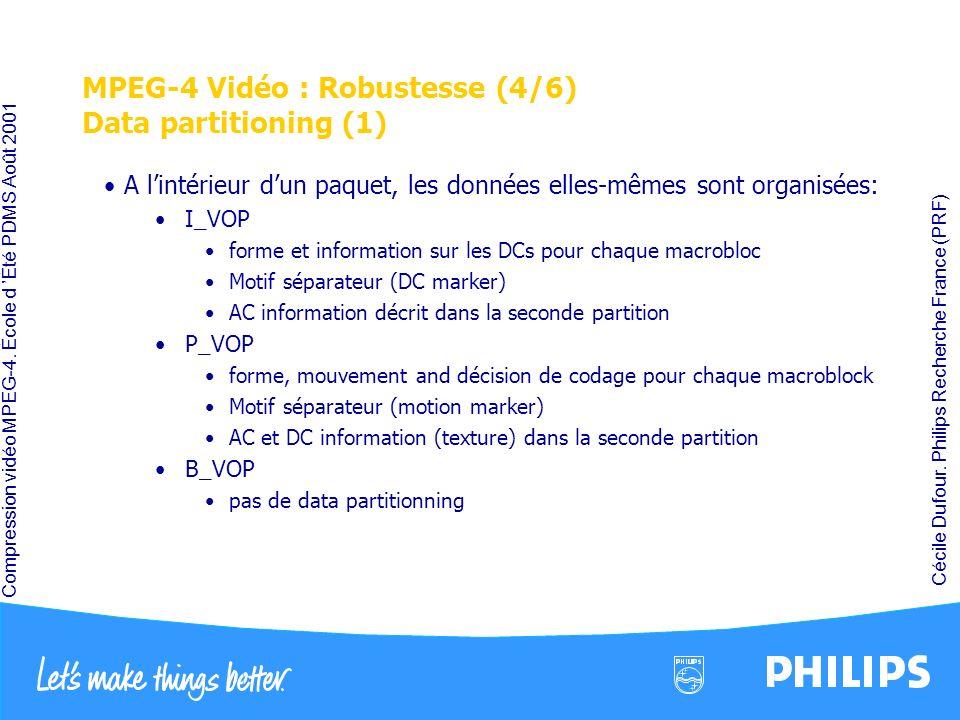 Compression vidéo MPEG-4. École d Été PDMS Août 2001 Cécile Dufour. Philips Recherche France (PRF) MPEG-4 Vidéo : Robustesse (4/6) Data partitioning (