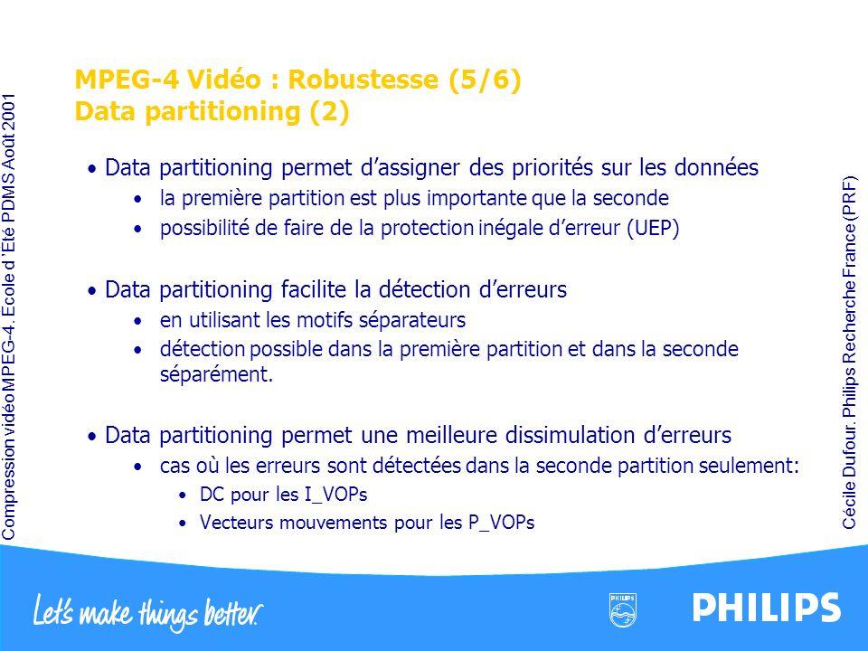 Compression vidéo MPEG-4. École d Été PDMS Août 2001 Cécile Dufour. Philips Recherche France (PRF) MPEG-4 Vidéo : Robustesse (5/6) Data partitioning (