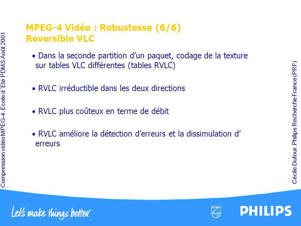 Compression vidéo MPEG-4. École d Été PDMS Août 2001 Cécile Dufour. Philips Recherche France (PRF) MPEG-4 Vidéo : Robustesse (6/6) Reversible VLC Dans