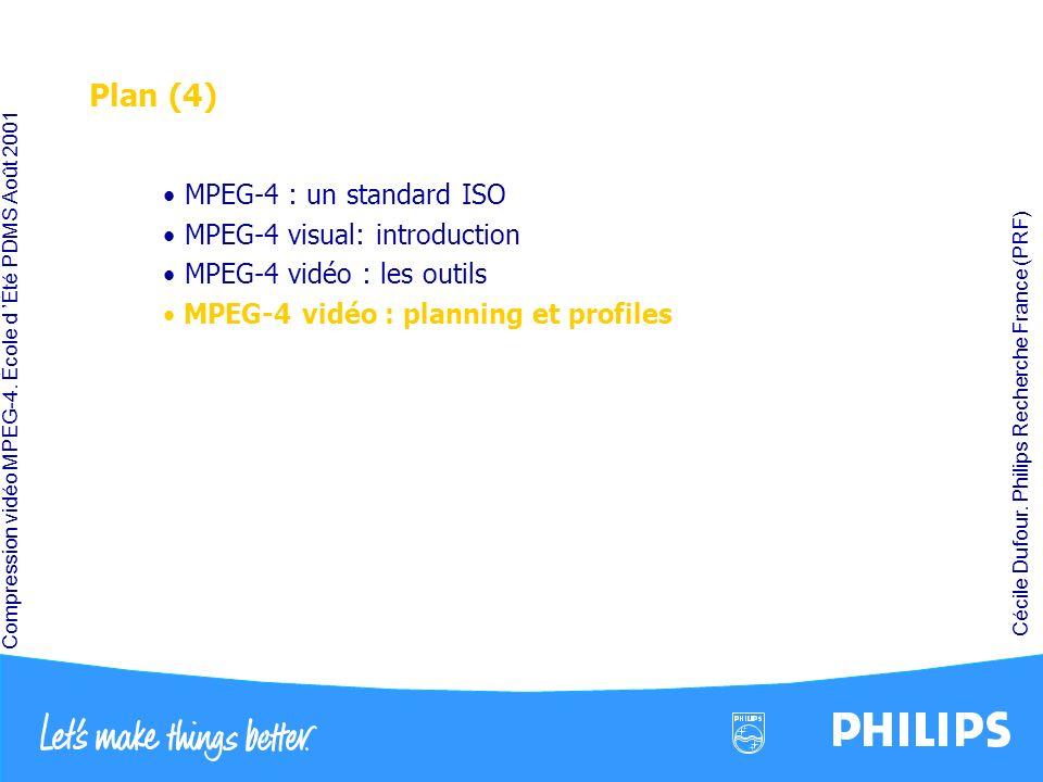 Compression vidéo MPEG-4. École d Été PDMS Août 2001 Cécile Dufour. Philips Recherche France (PRF) Plan (4) MPEG-4 : un standard ISO MPEG-4 visual: in