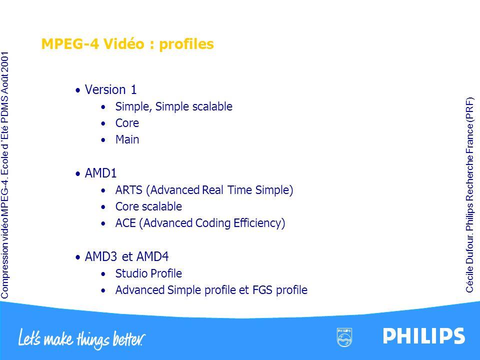 Compression vidéo MPEG-4. École d Été PDMS Août 2001 Cécile Dufour. Philips Recherche France (PRF) MPEG-4 Vidéo : profiles Version 1 Simple, Simple sc