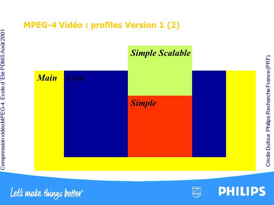 Compression vidéo MPEG-4. École d Été PDMS Août 2001 Cécile Dufour. Philips Recherche France (PRF) MPEG-4 Vidéo : profiles Version 1 (2) Main Core Sim